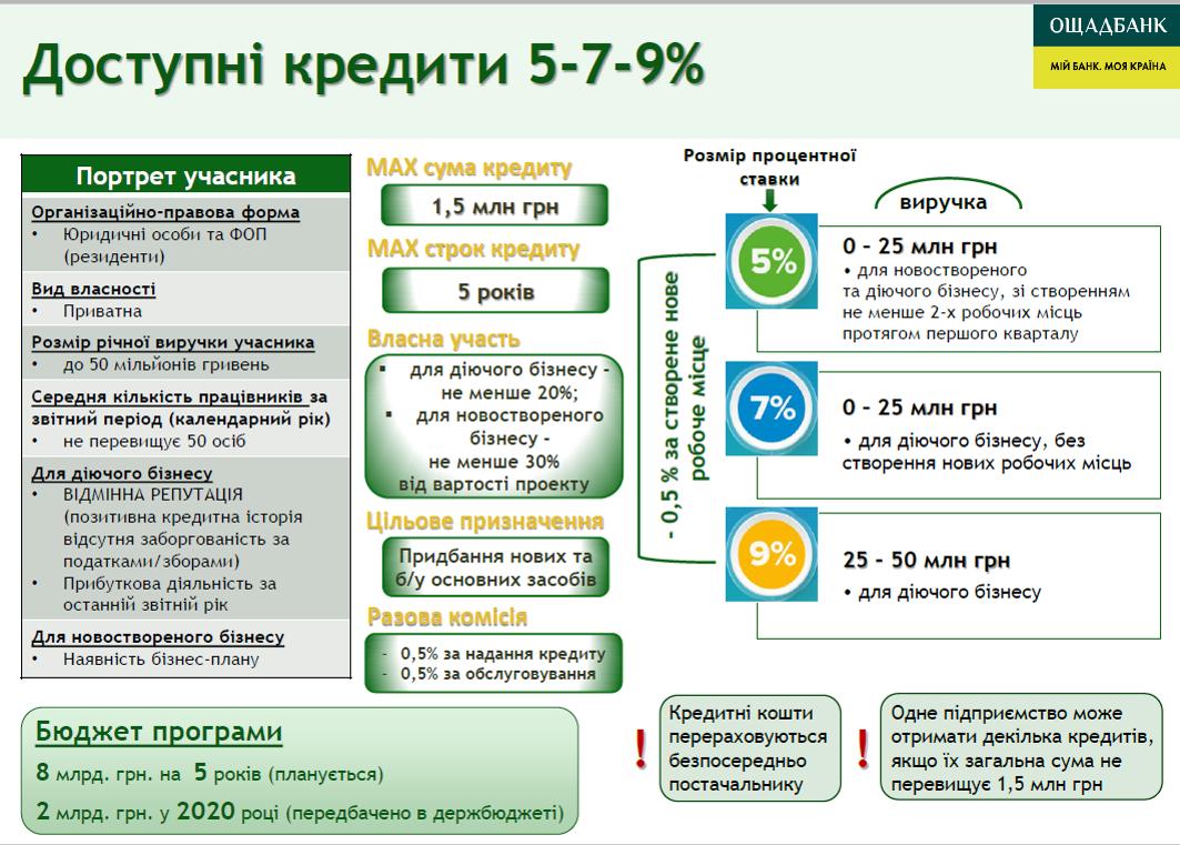 2020.05-Finance